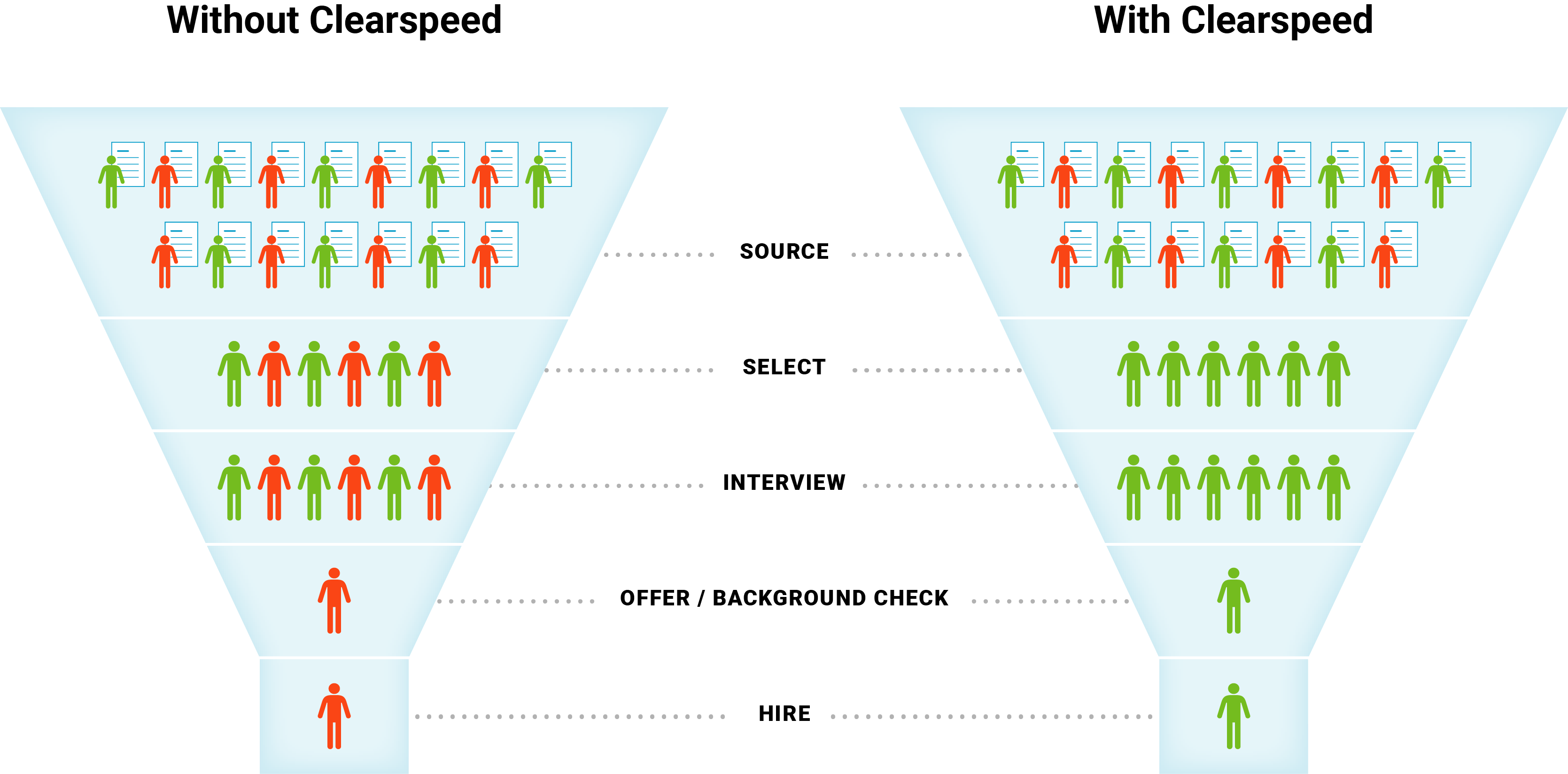 Domino Effect Comparison